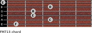 FM7/13 for guitar on frets 1, 3, 2, 2, 3, 0