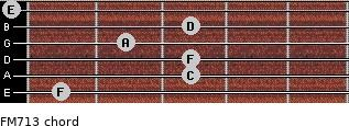 FM7/13 for guitar on frets 1, 3, 3, 2, 3, 0