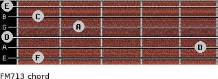 FM7/13 for guitar on frets 1, 5, 0, 2, 1, 0