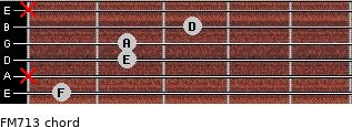 FM7/13 for guitar on frets 1, x, 2, 2, 3, x