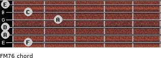 FM7/6 for guitar on frets 1, 0, 0, 2, 1, 0