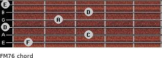 FM7/6 for guitar on frets 1, 3, 0, 2, 3, 0