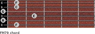 FM7/9 for guitar on frets 1, 0, 2, 0, 1, 1