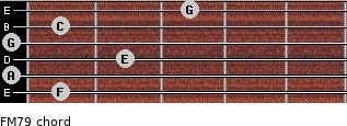 FM7/9 for guitar on frets 1, 0, 2, 0, 1, 3