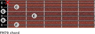 FM7/9 for guitar on frets 1, 0, 2, 0, 1, x