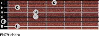 FM7/9 for guitar on frets 1, 0, 2, 2, 1, 3