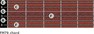 FM7/9 for guitar on frets 1, 0, 3, 0, 1, 0