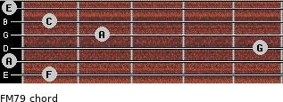 FM7/9 for guitar on frets 1, 0, 5, 2, 1, 0