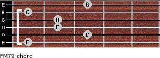 FM7/9 for guitar on frets 1, 3, 2, 2, 1, 3