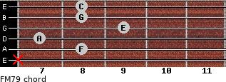 FM7/9 for guitar on frets x, 8, 7, 9, 8, 8