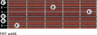 FM7(add6) for guitar on frets 1, 0, 0, 5, 3, 0