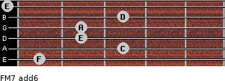 FM7(add6) for guitar on frets 1, 3, 2, 2, 3, 0