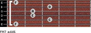 FM7(add6) for guitar on frets 1, 3, 2, 2, 3, 1