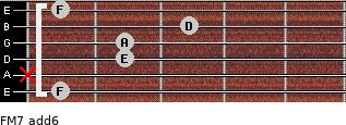 FM7(add6) for guitar on frets 1, x, 2, 2, 3, 1