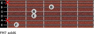 FM7(add6) for guitar on frets 1, x, 2, 2, 3, x