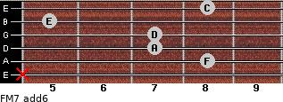 FM7(add6) for guitar on frets x, 8, 7, 7, 5, 8