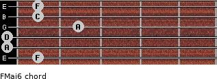 FMaj6 for guitar on frets 1, 0, 0, 2, 1, 1