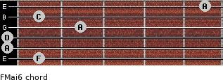 FMaj6 for guitar on frets 1, 0, 0, 2, 1, 5