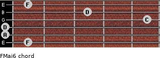 FMaj6 for guitar on frets 1, 0, 0, 5, 3, 1