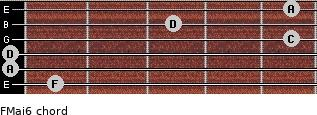 FMaj6 for guitar on frets 1, 0, 0, 5, 3, 5