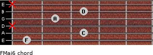 FMaj6 for guitar on frets 1, 3, x, 2, 3, x