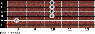 FMaj6 for guitar on frets x, 8, 10, 10, 10, 10