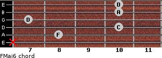 FMaj6 for guitar on frets x, 8, 10, 7, 10, 10