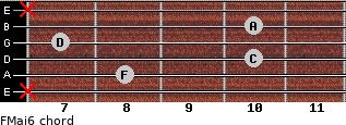 FMaj6 for guitar on frets x, 8, 10, 7, 10, x