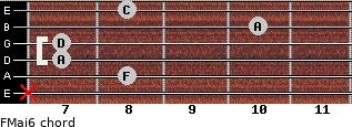 FMaj6 for guitar on frets x, 8, 7, 7, 10, 8