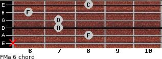 FMaj6 for guitar on frets x, 8, 7, 7, 6, 8