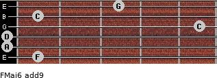 FMaj6(add9) for guitar on frets 1, 0, 0, 5, 1, 3