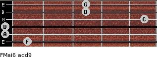 FMaj6(add9) for guitar on frets 1, 0, 0, 5, 3, 3