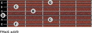 FMaj6(add9) for guitar on frets 1, 3, 0, 2, 1, 3