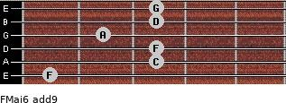 FMaj6(add9) for guitar on frets 1, 3, 3, 2, 3, 3