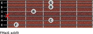 FMaj6(add9) for guitar on frets 1, 3, x, 2, 3, 3