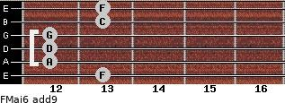 FMaj6(add9) for guitar on frets 13, 12, 12, 12, 13, 13
