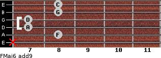 FMaj6(add9) for guitar on frets x, 8, 7, 7, 8, 8