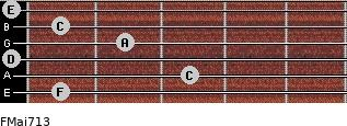 FMaj7/13 for guitar on frets 1, 3, 0, 2, 1, 0
