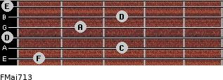 FMaj7/13 for guitar on frets 1, 3, 0, 2, 3, 0
