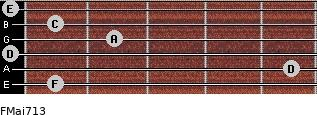 FMaj7/13 for guitar on frets 1, 5, 0, 2, 1, 0