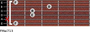 FMaj7/13 for guitar on frets 1, x, 2, 2, 3, 1