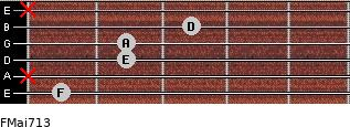 FMaj7/13 for guitar on frets 1, x, 2, 2, 3, x