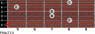 FMaj7/13 for guitar on frets x, 8, 7, 7, 5, 8