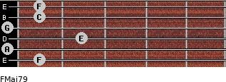 FMaj7/9 for guitar on frets 1, 0, 2, 0, 1, 1