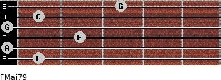 FMaj7/9 for guitar on frets 1, 0, 2, 0, 1, 3