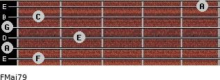 FMaj7/9 for guitar on frets 1, 0, 2, 0, 1, 5