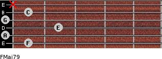 FMaj7/9 for guitar on frets 1, 0, 2, 0, 1, x