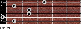 FMaj7/9 for guitar on frets 1, 0, 2, 2, 1, 3