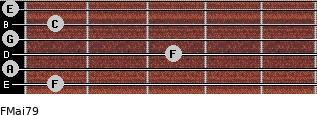 FMaj7/9 for guitar on frets 1, 0, 3, 0, 1, 0
