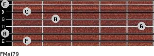 FMaj7/9 for guitar on frets 1, 0, 5, 2, 1, 0